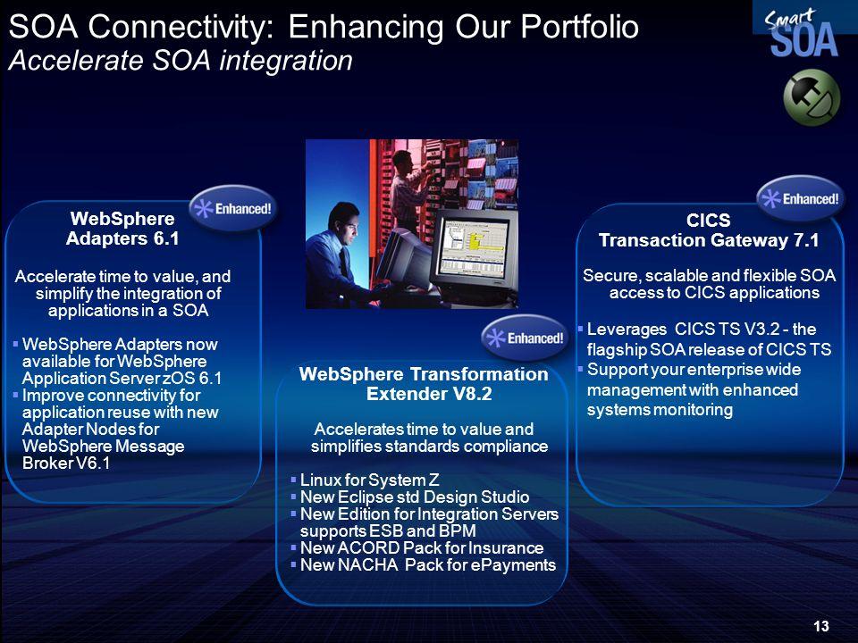 SOA Connectivity: Enhancing Our Portfolio Accelerate SOA integration