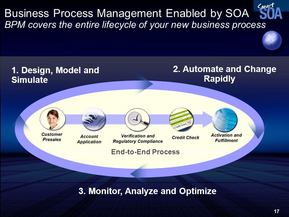 3. Monitor, Analyze and Optimize
