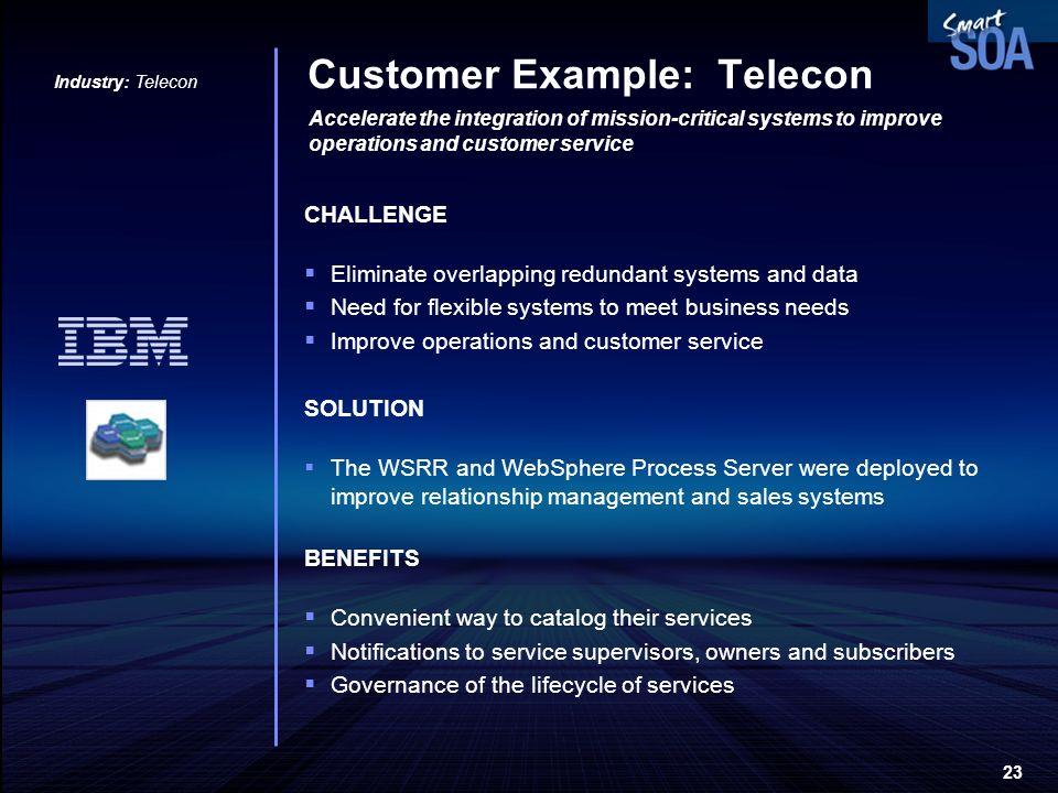 Customer Example: Telecon
