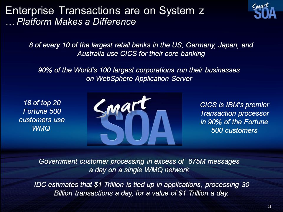 Enterprise Transactions are on System z … Platform Makes a Difference