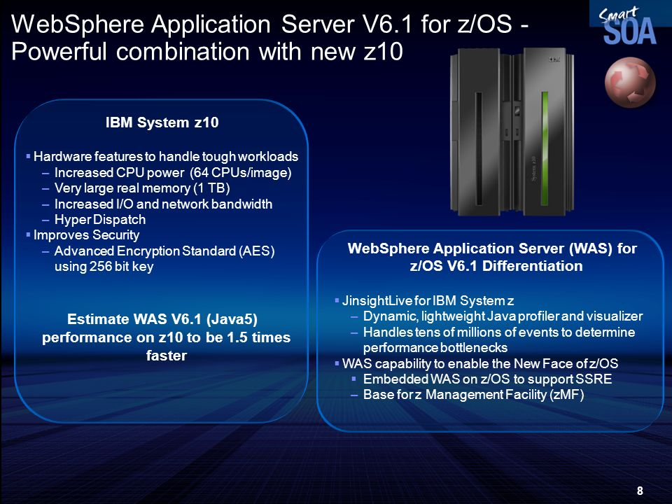 WebSphere Application Server V6