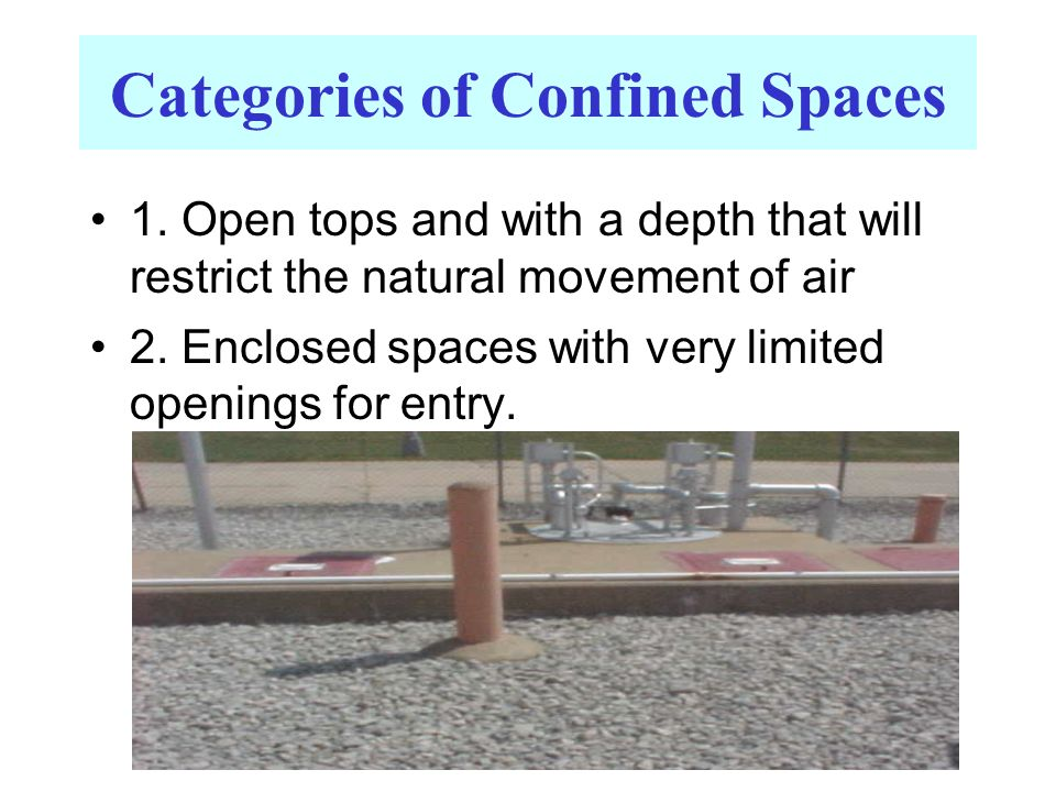 Categories of Confined Spaces