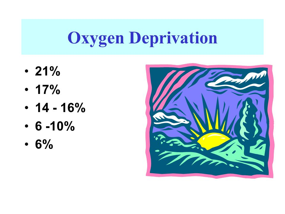 Oxygen Deprivation 21% 17% 14 - 16% 6 -10% 6%