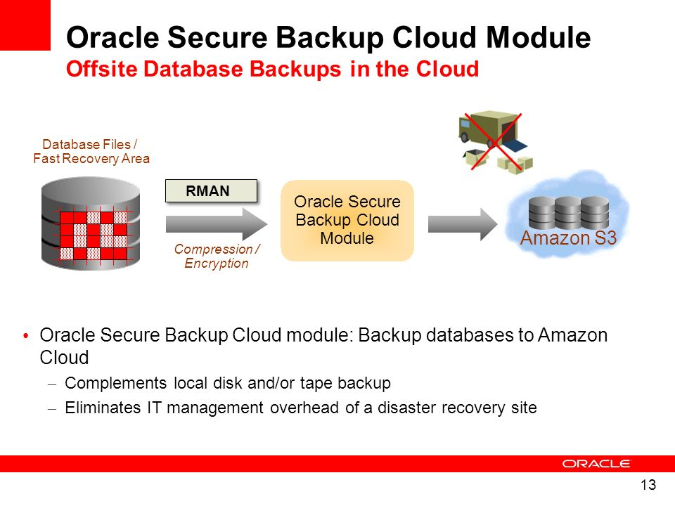 Oracle Secure Backup Cloud Module Offsite Database Backups in the Cloud