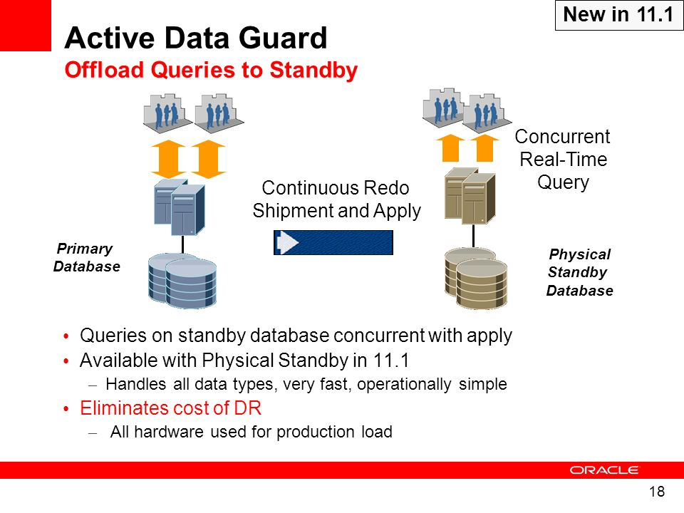 Active Data Guard Offload Queries to Standby