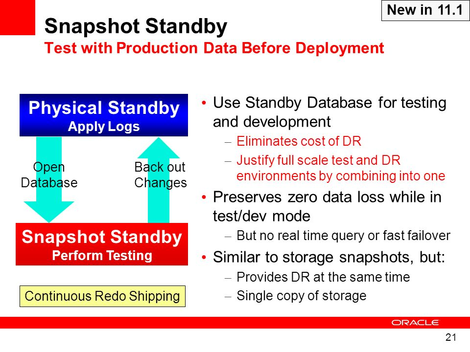 Snapshot Standby Test with Production Data Before Deployment