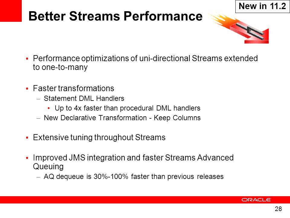 Better Streams Performance