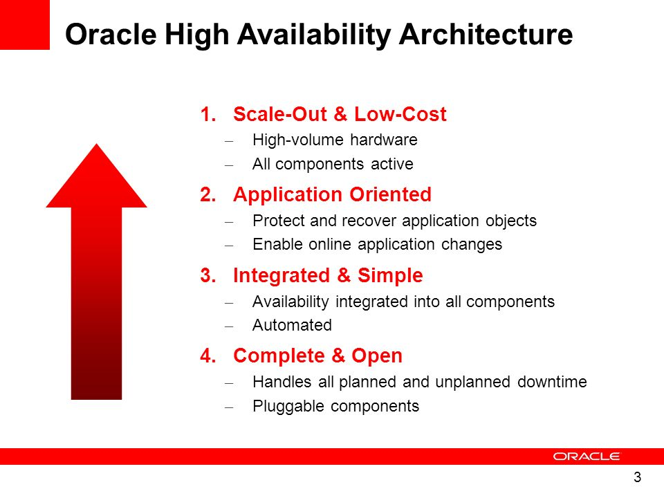 Oracle High Availability Architecture