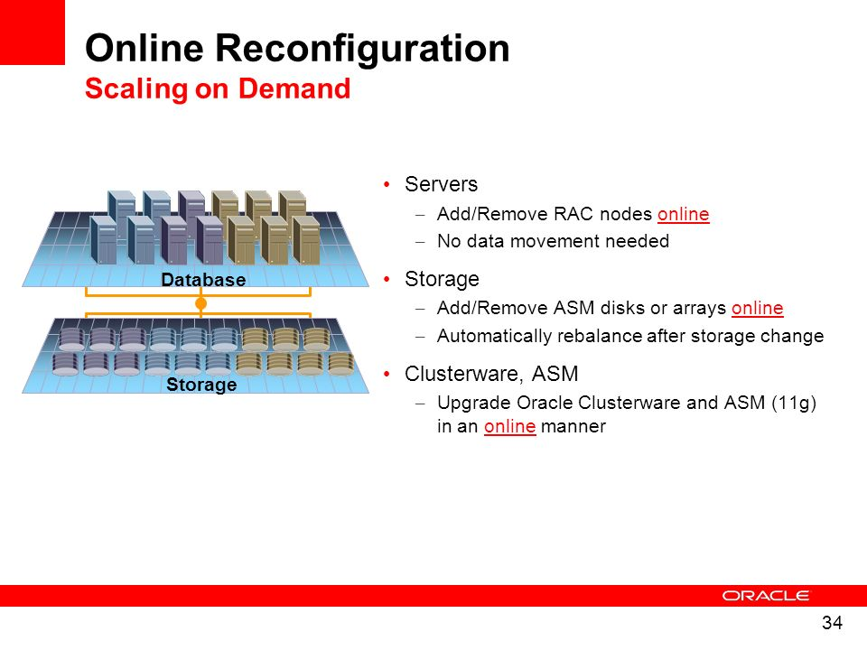 Online Reconfiguration Scaling on Demand