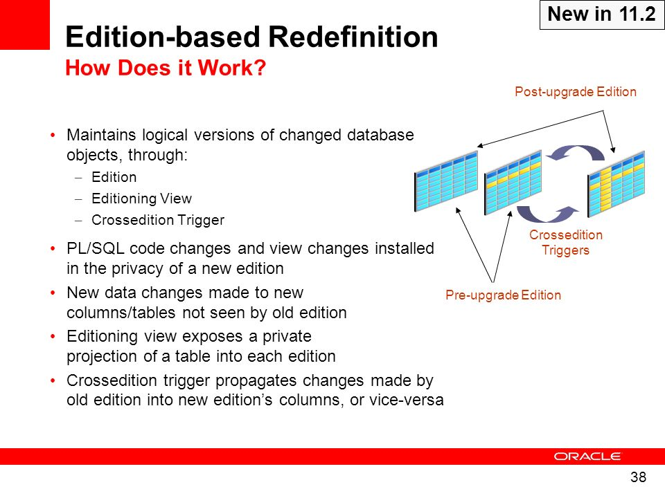 Edition-based Redefinition How Does it Work