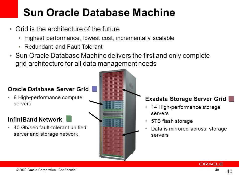 Sun Oracle Database Machine