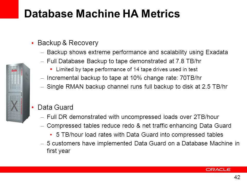 Database Machine HA Metrics
