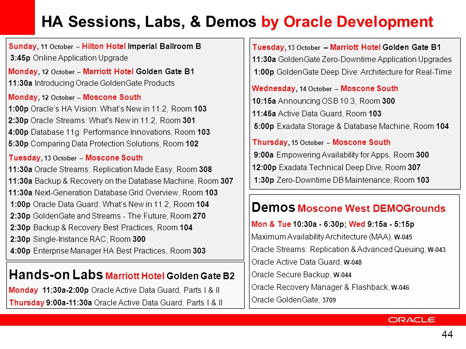 HA Sessions, Labs, & Demos by Oracle Development