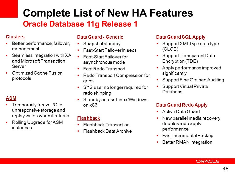 Complete List of New HA Features Oracle Database 11g Release 1