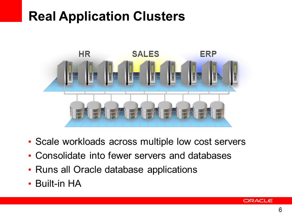 Real Application Clusters
