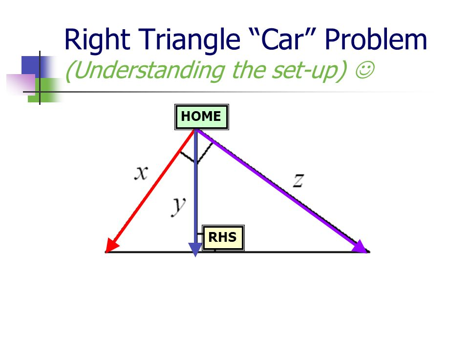 Right Triangle Car Problem (Understanding the set-up) 