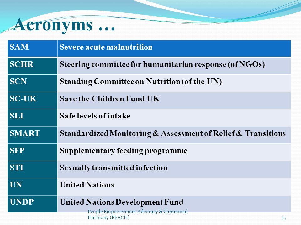 Acronyms … SAM Severe acute malnutrition SCHR