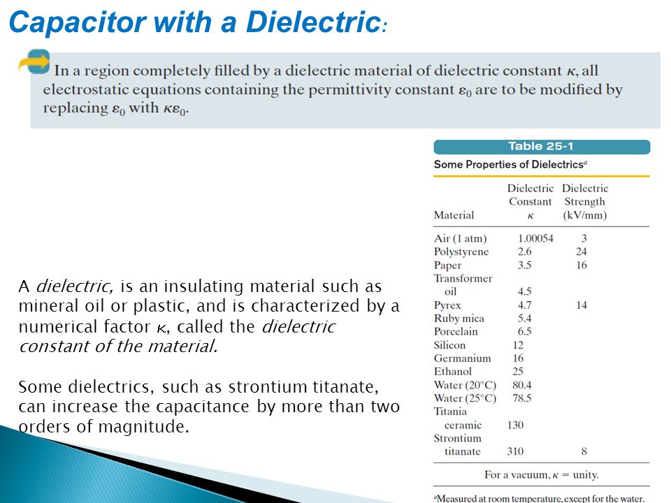 Capacitor with a Dielectric: