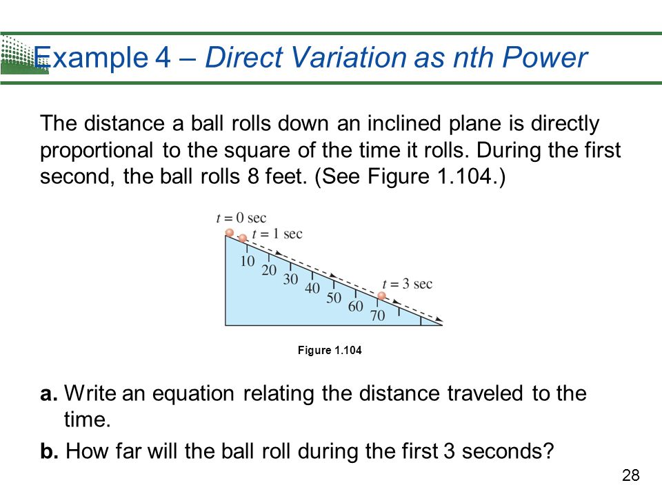 Example 4 – Direct Variation as nth Power