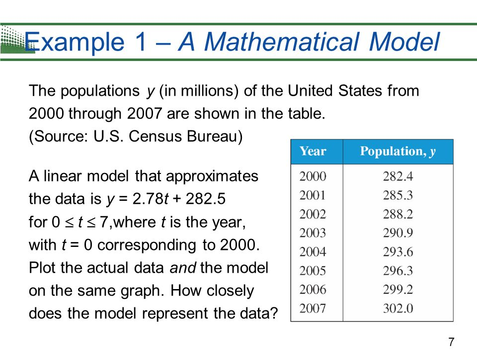 Example 1 – A Mathematical Model