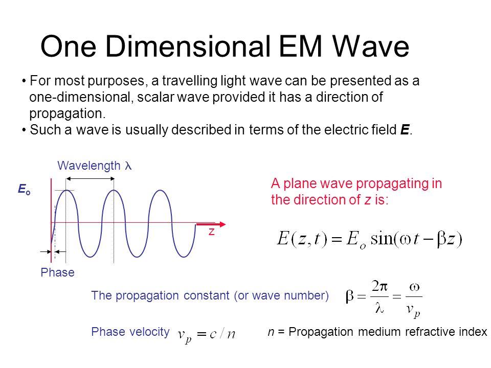 One Dimensional EM Wave