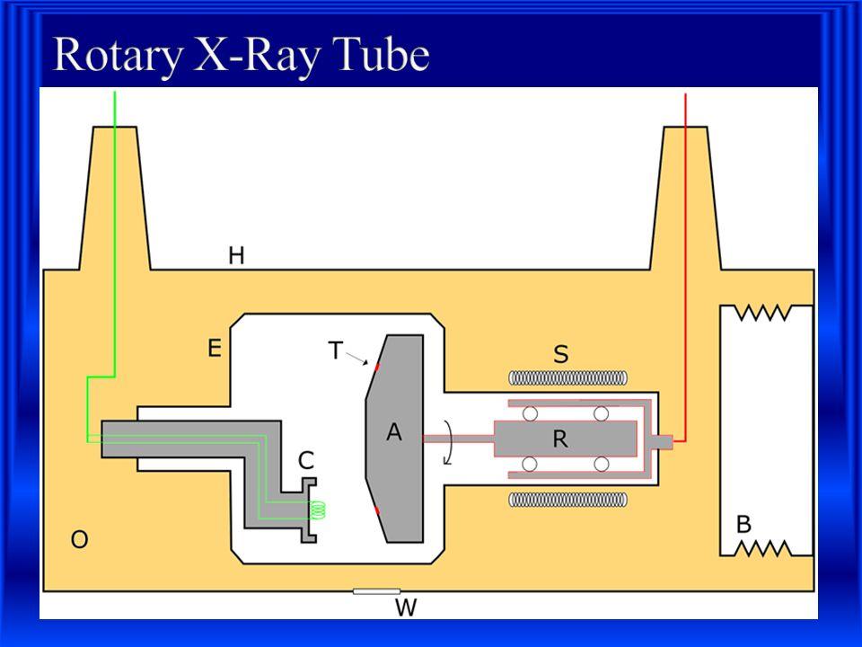 Rotary X-Ray Tube