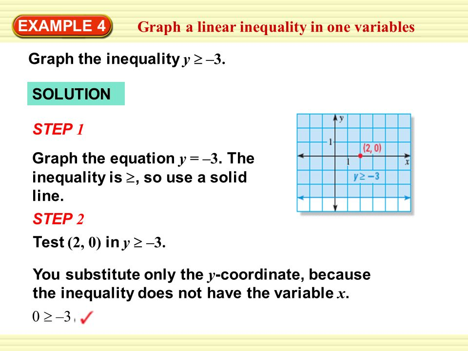 EXAMPLE 4Graph a linear inequality in one variables. Graph the inequality y  –3. SOLUTION. STEP 1.