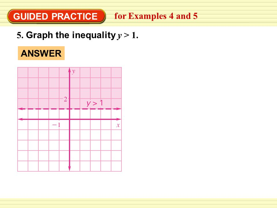 GUIDED PRACTICE for Examples 4 and 5 5. Graph the inequality y > 1. ANSWER