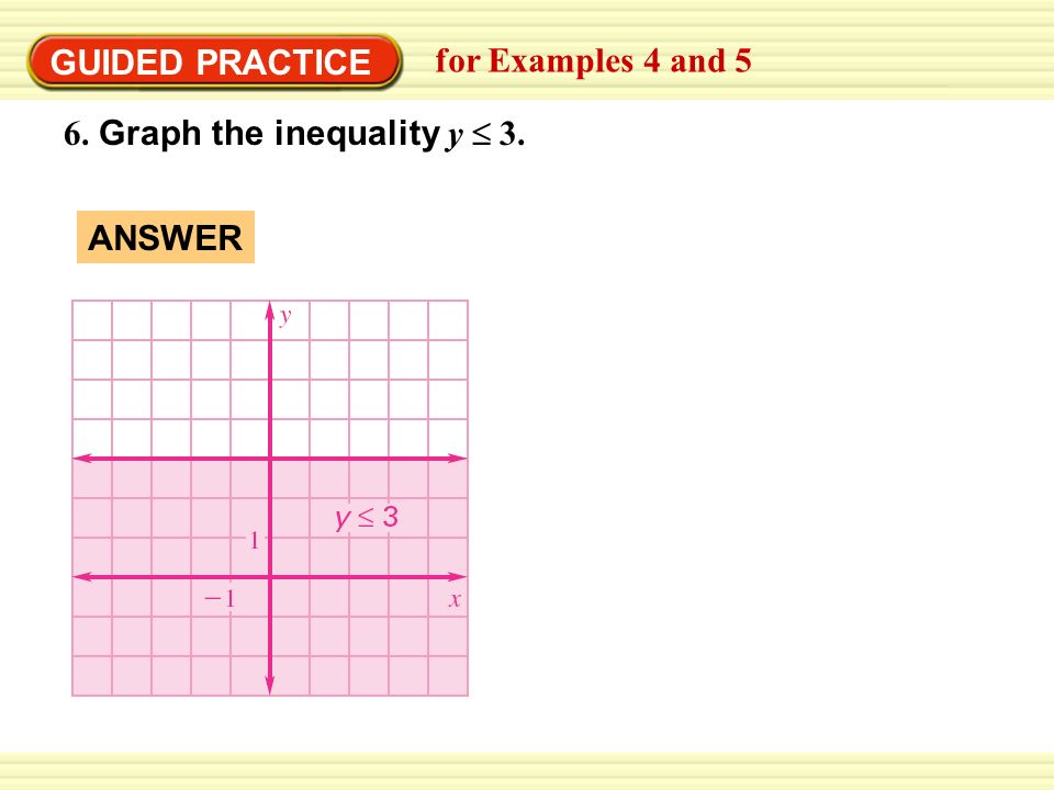 GUIDED PRACTICE for Examples 4 and 5 6. Graph the inequality y  3. ANSWER