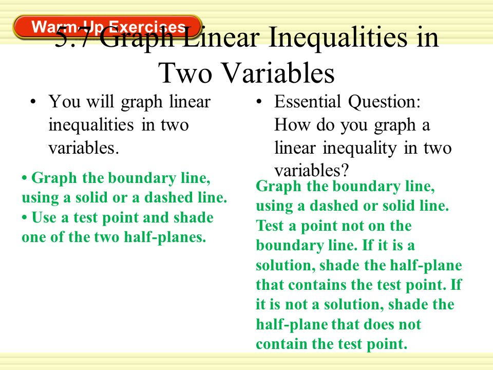 5.7 Graph Linear Inequalities in Two Variables