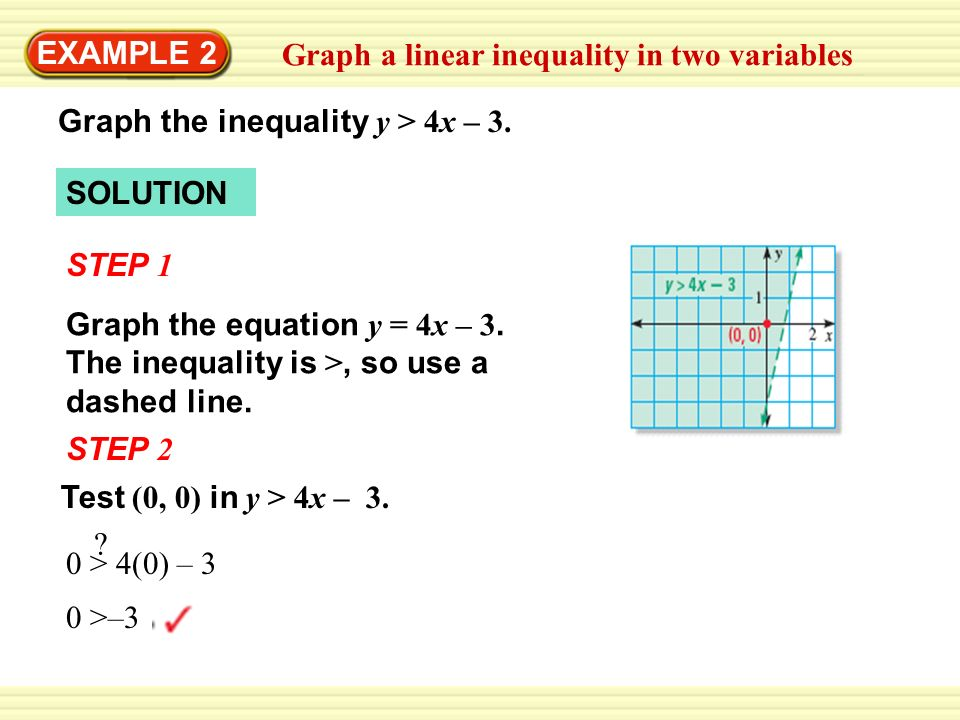 EXAMPLE 2 Graph a linear inequality in two variables. Graph the inequality y > 4x – 3. SOLUTION.