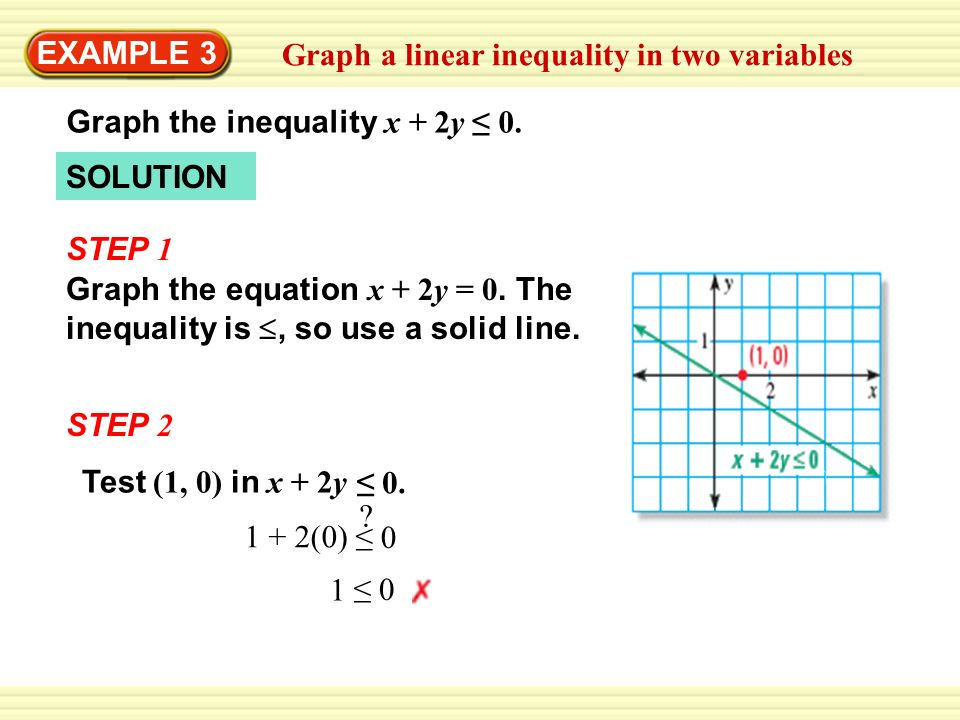 EXAMPLE 3Graph a linear inequality in two variables. Graph the inequality x + 2y ≤ 0. SOLUTION. STEP 1.