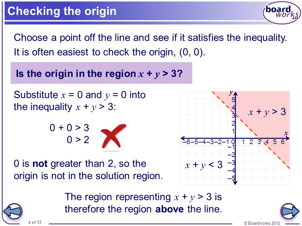 Checking the origin Choose a point off the line and see if it satisfies the inequality. It is often easiest to check the origin, (0, 0).
