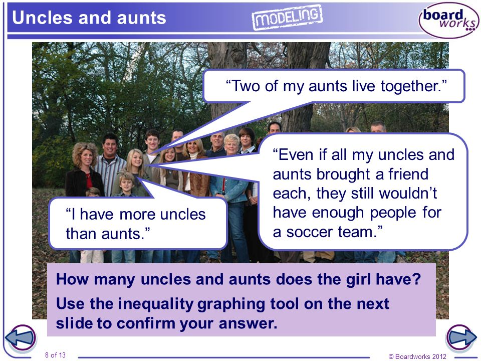 Uncles and aunts Two of my aunts live together.