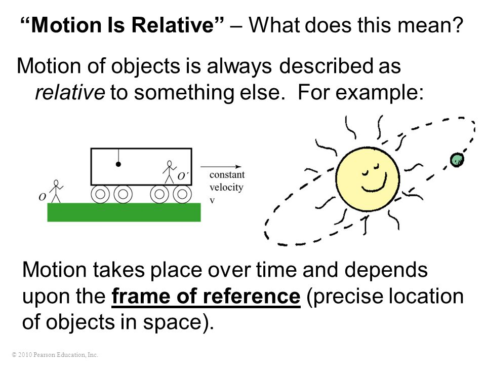 Motion Is Relative – What does this mean