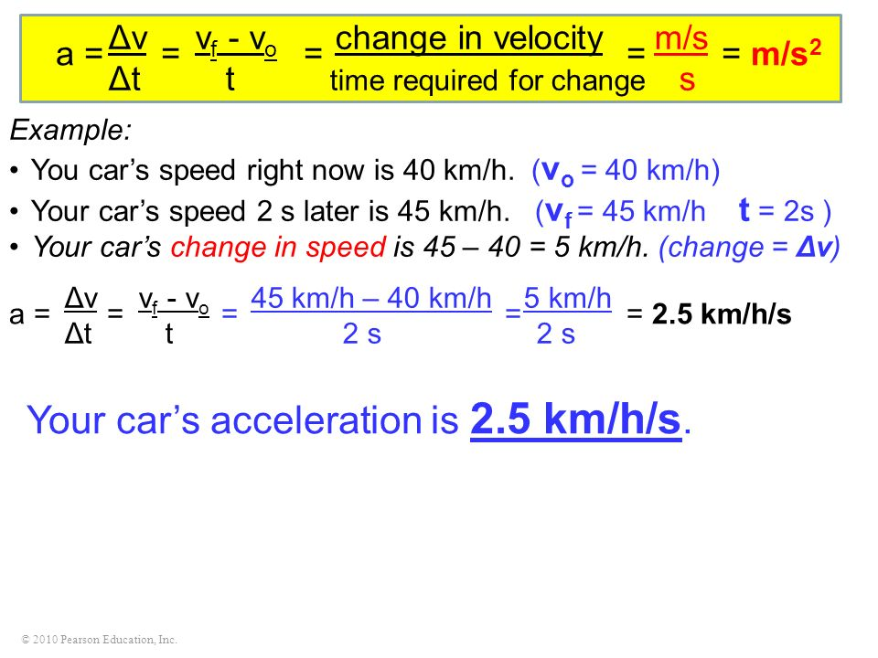 Your car's acceleration is 2.5 km/h/s.