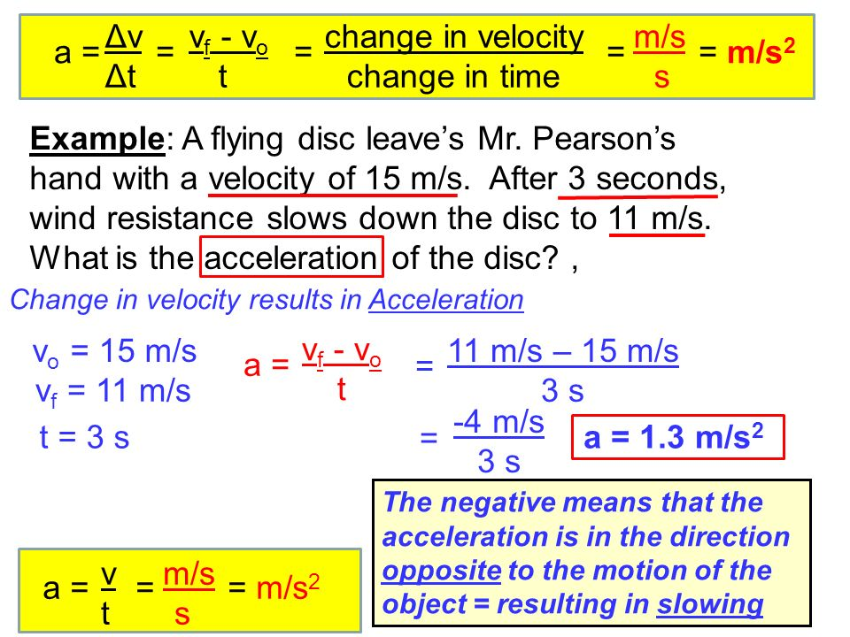 Δv vf - vo change in velocity m/s Δt t change in time s