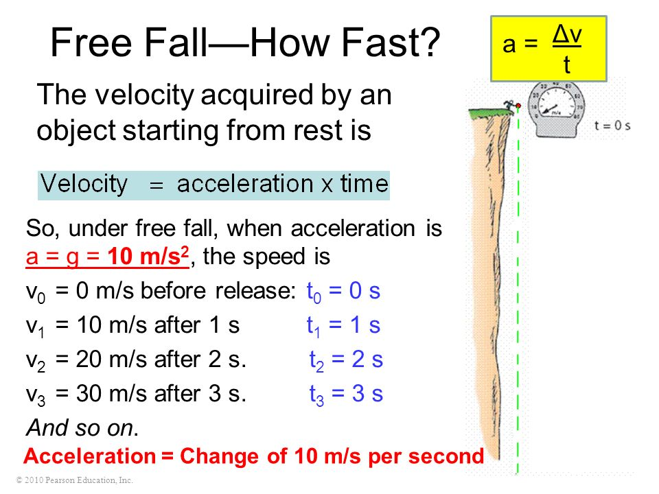 Free Fall—How Fast a = Δv. t. The velocity acquired by an object starting from rest is.