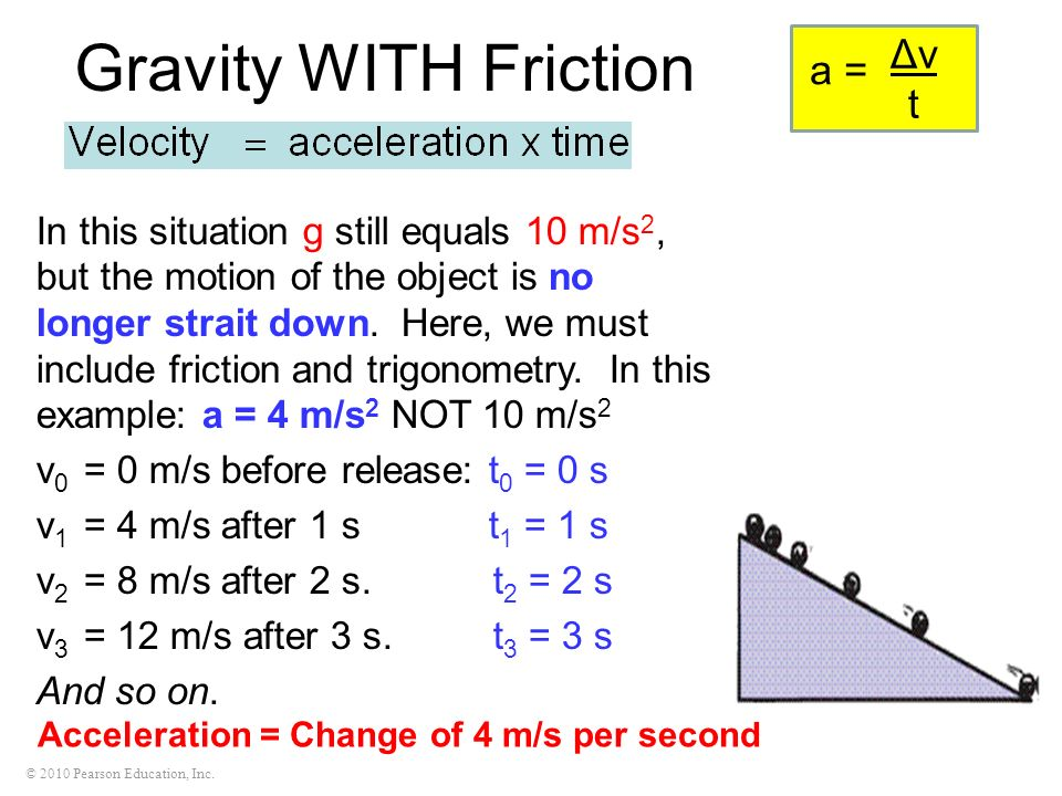 Gravity WITH Friction Δv a = t
