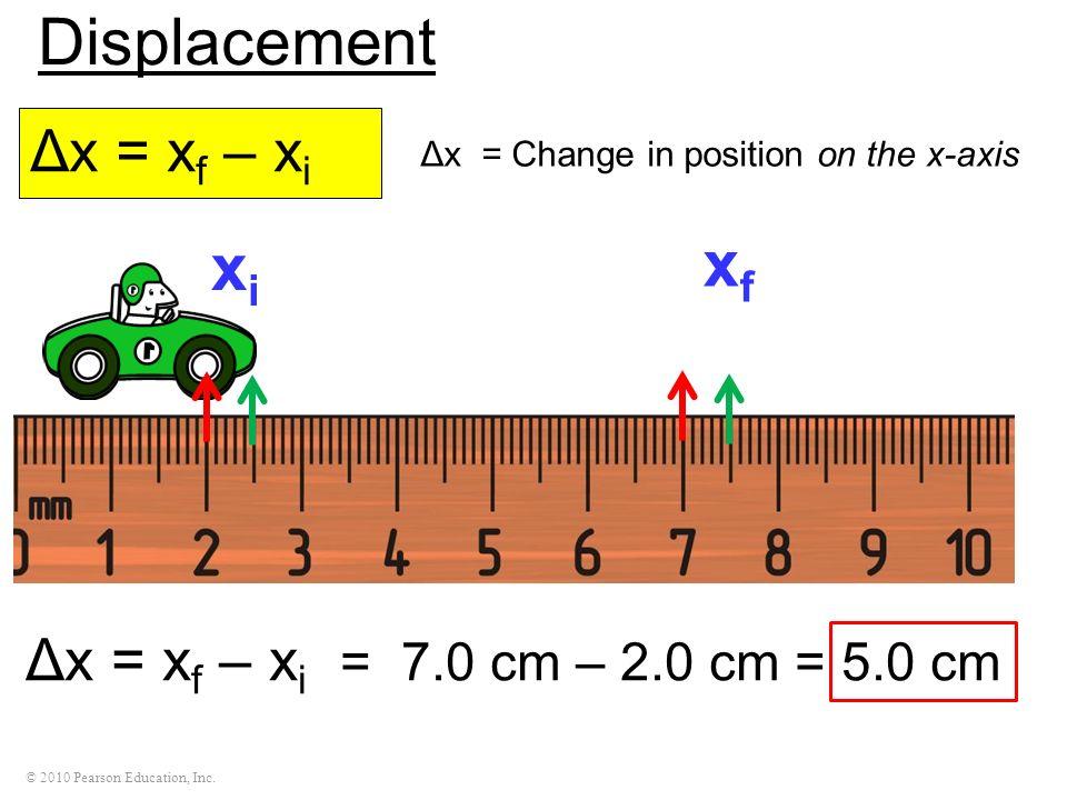 Displacement xf xi Δx = xf – xi