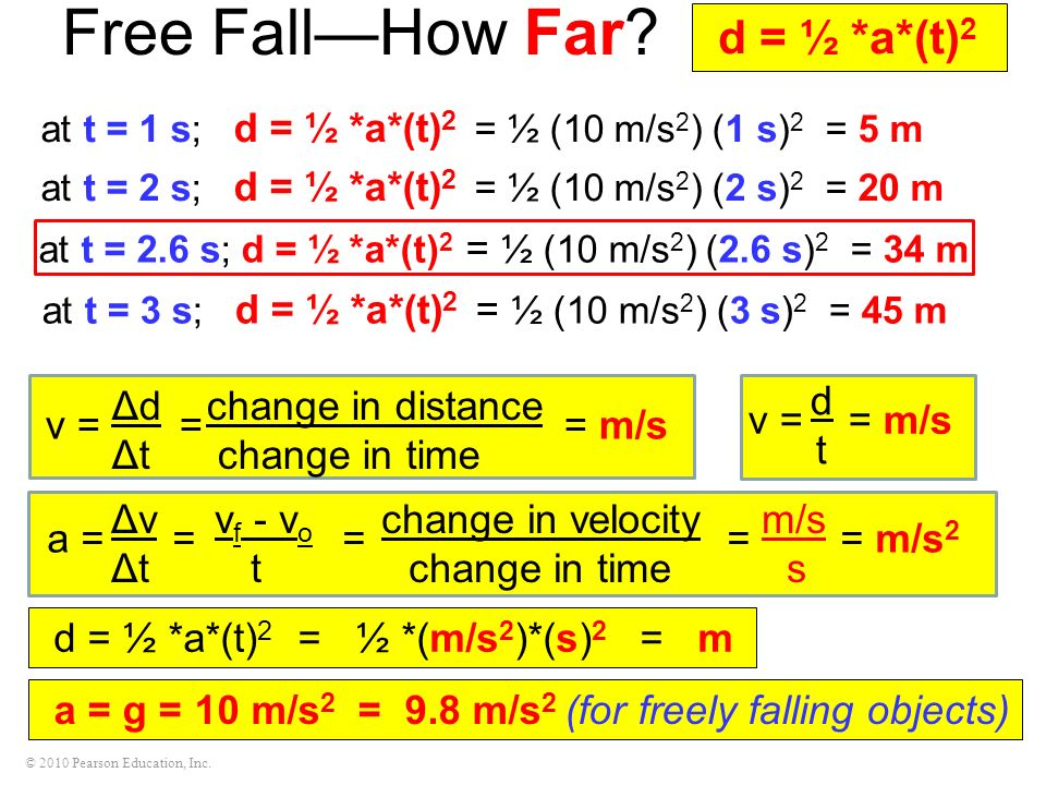 Free Fall—How Far d = ½ *a*(t)2 Δd change in distance