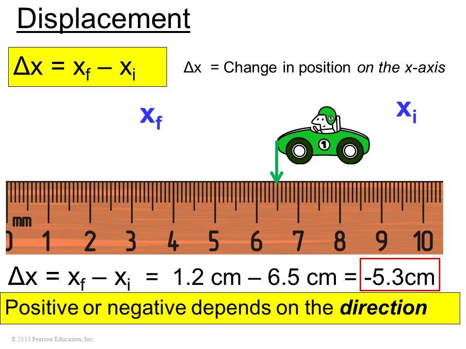 Displacement xi xf Δx = xf – xi