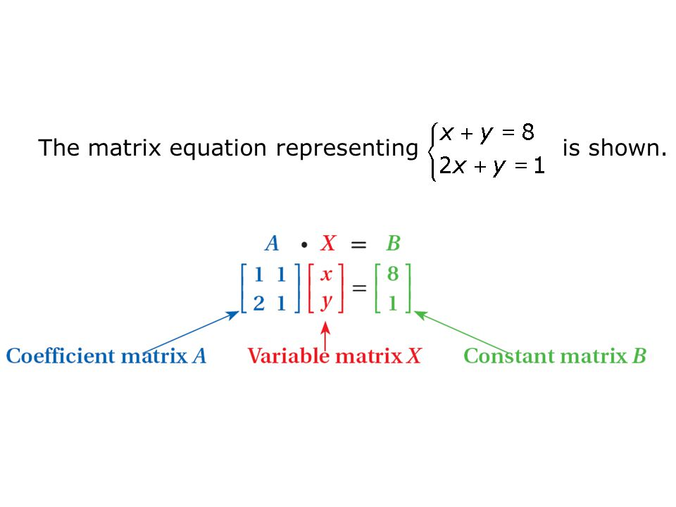 The matrix equation representing is shown.