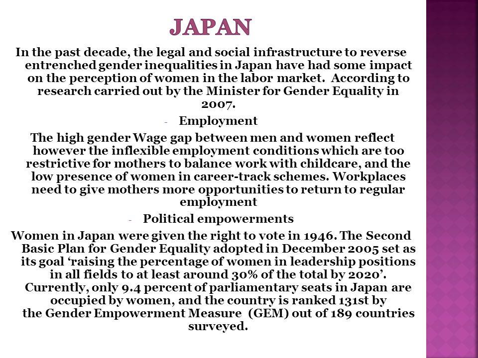 Political empowerments