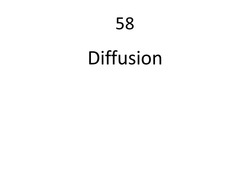 58 Diffusion