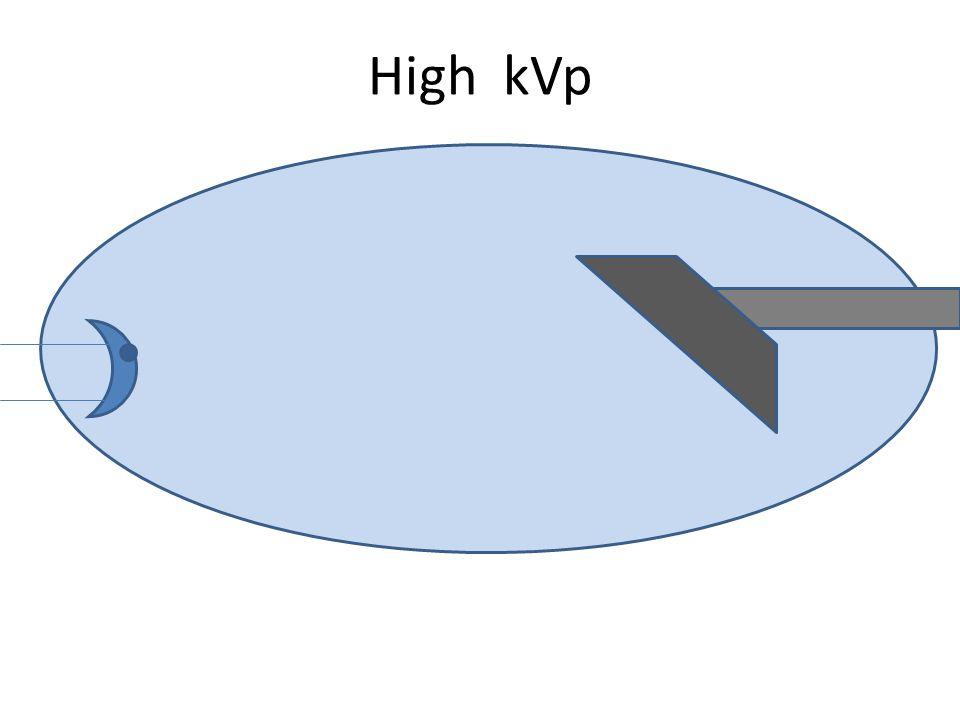 High kVp