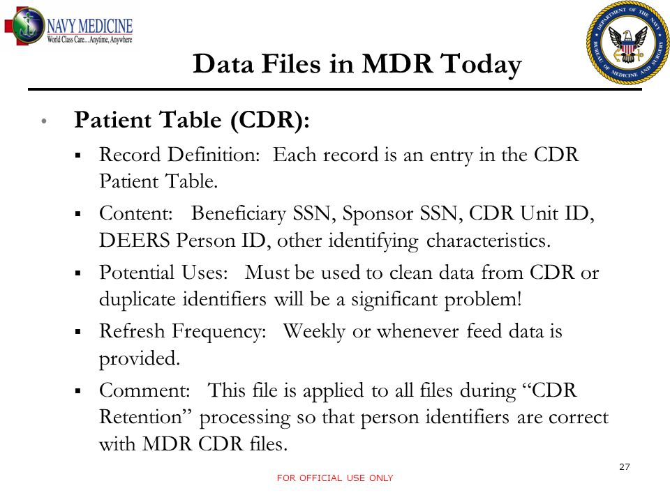 Data Files in MDR Today Patient Table (CDR):