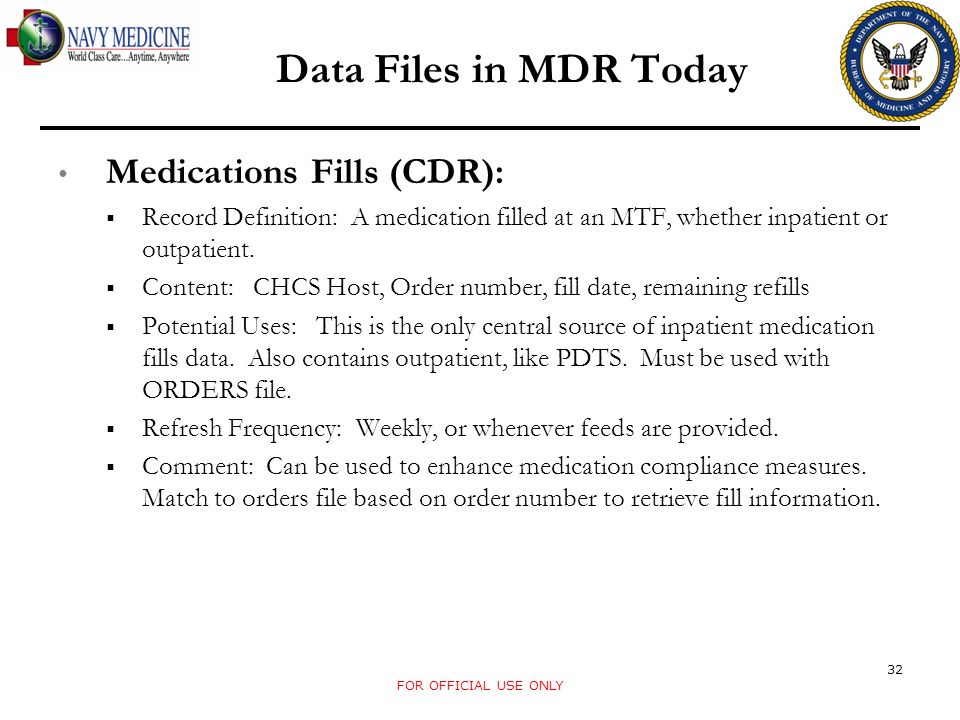 Data Files in MDR Today Medications Fills (CDR):