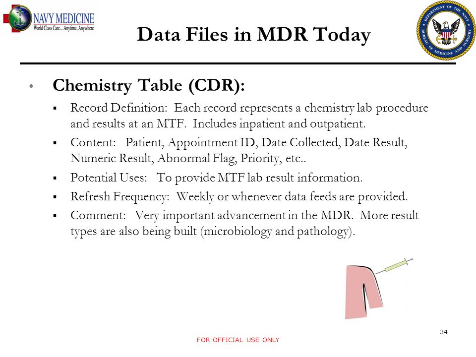 Data Files in MDR Today Chemistry Table (CDR):