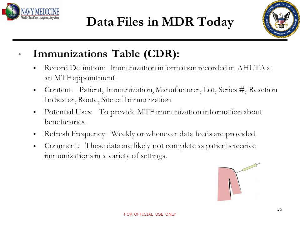 Data Files in MDR Today Immunizations Table (CDR):